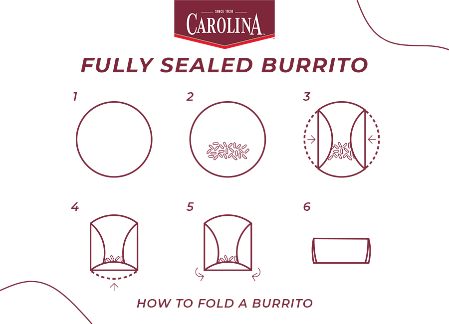 infographic-how-to-fold-a-burrito-fully-sealed