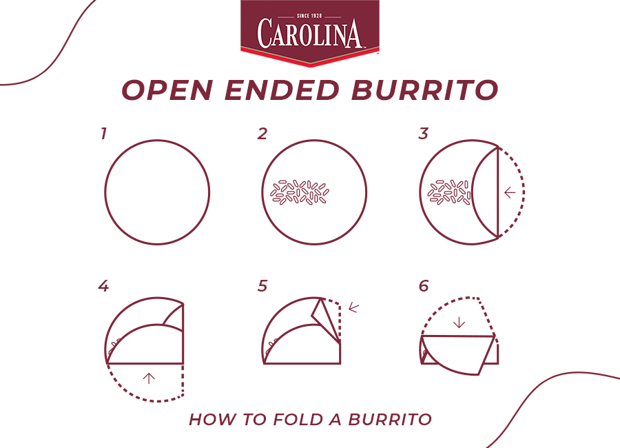 infographic-how-to-fold-a-burrito-open-ended